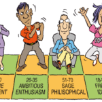 Μάτριξ γενεών: Μια κοινωνιολογική προσέγγιση